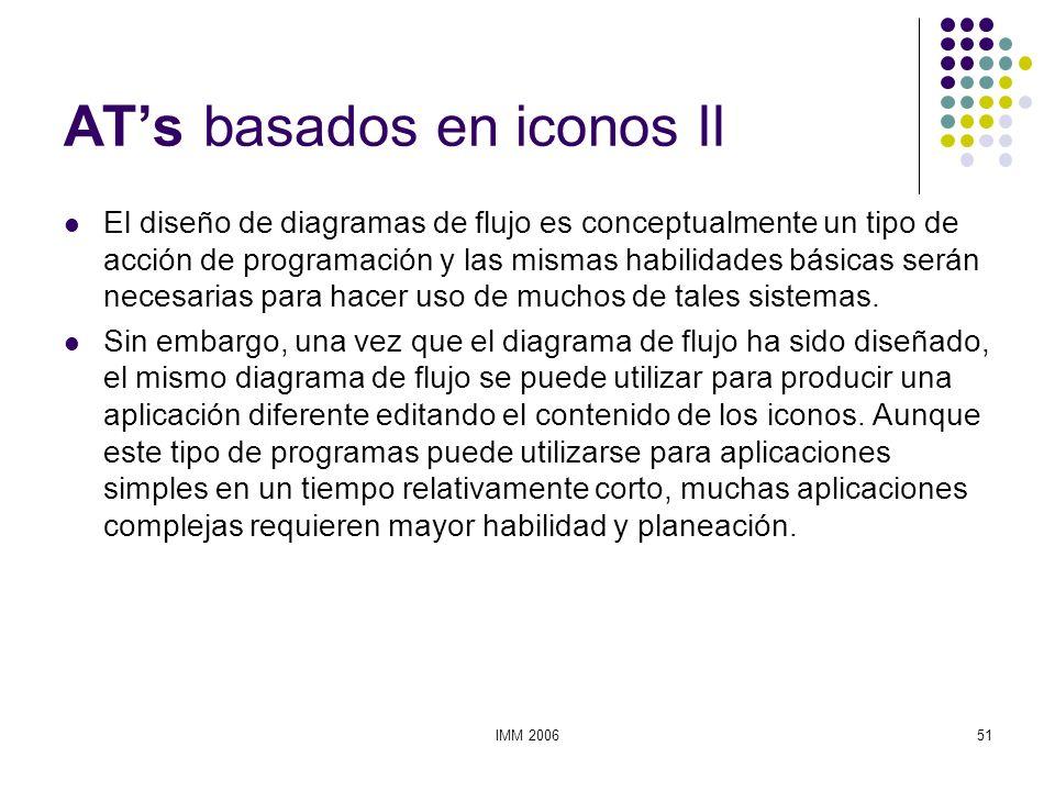 AT's basados en iconos II