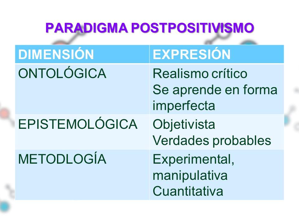 PARADIGMA POSTPOSITIVISMO