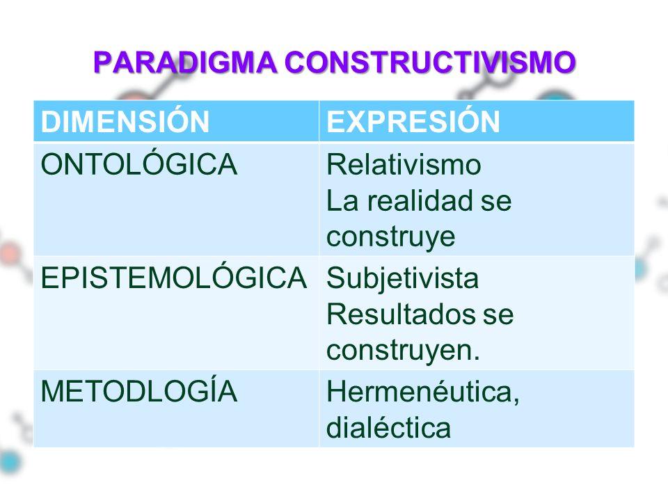 PARADIGMA CONSTRUCTIVISMO