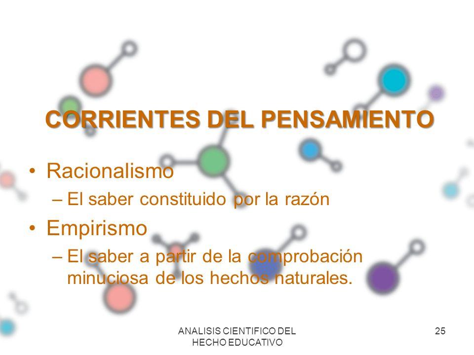 CORRIENTES DEL PENSAMIENTO