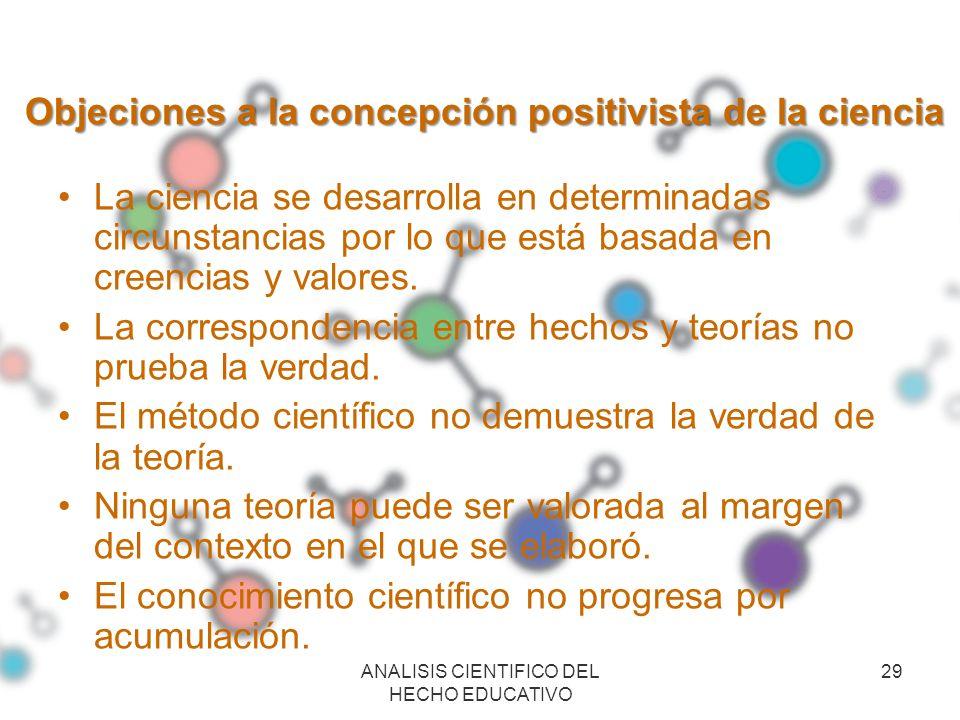 Objeciones a la concepción positivista de la ciencia