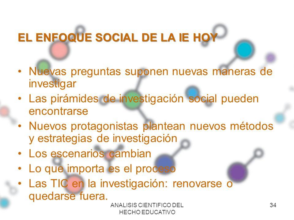 EL ENFOQUE SOCIAL DE LA IE HOY