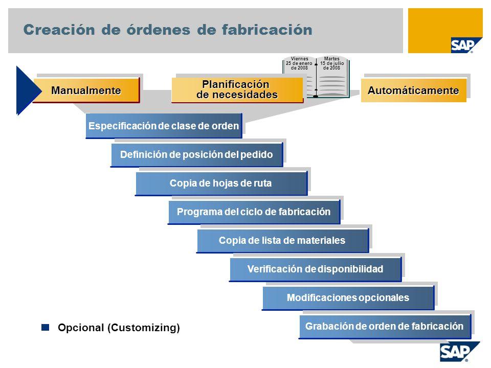 Creación de órdenes de fabricación