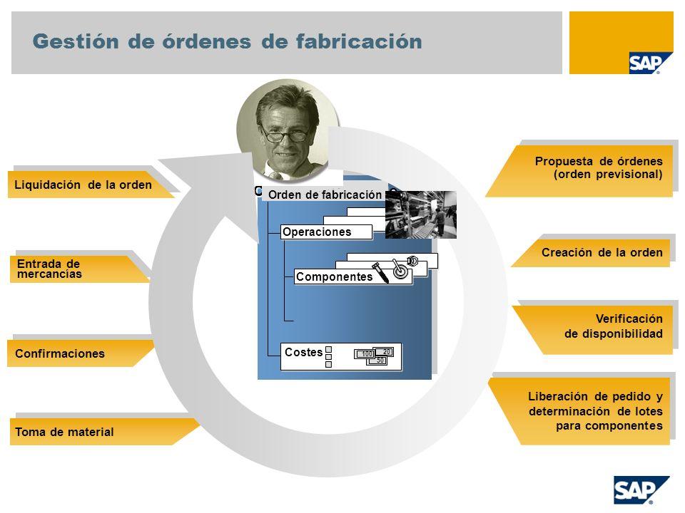 Gestión de órdenes de fabricación