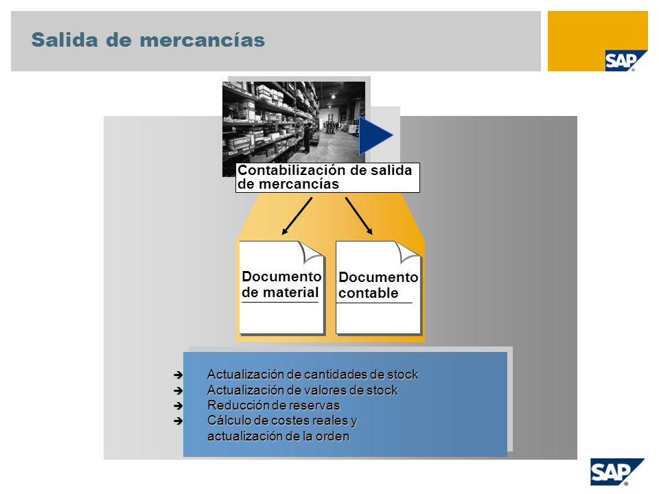 Salida de mercancías Contabilización de salida de mercancías
