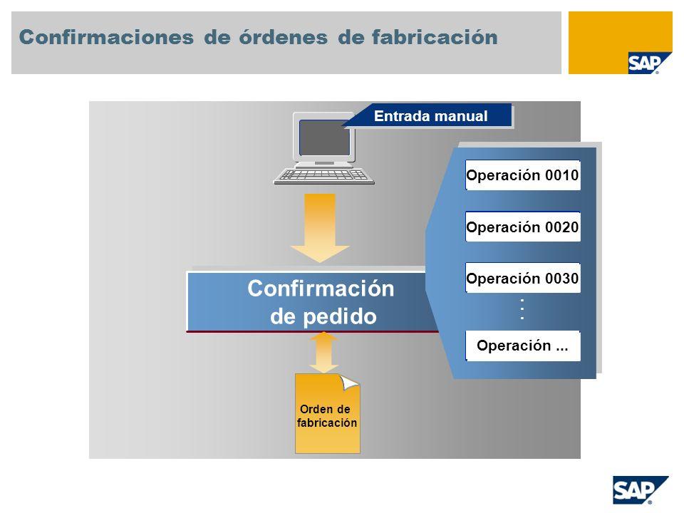 Confirmaciones de órdenes de fabricación