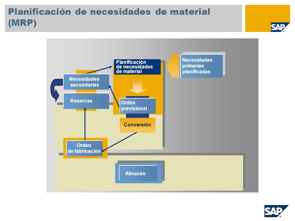 Planificación de necesidades de material (MRP)