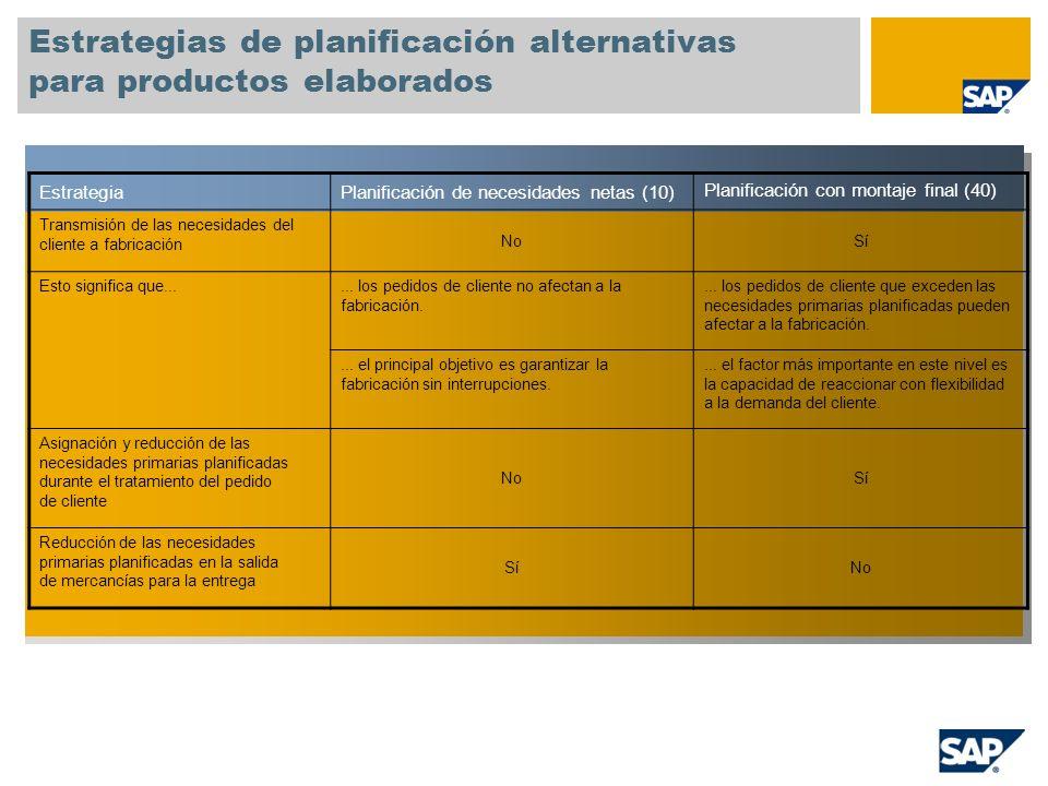 Estrategias de planificación alternativas para productos elaborados