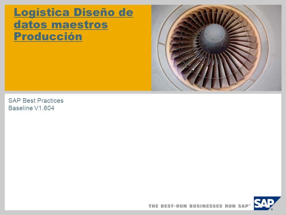 Logística Diseño de datos maestros Producción