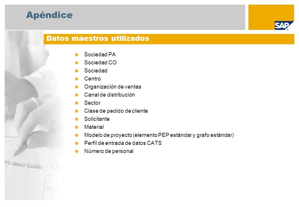 Apéndice Datos maestros utilizados Sociedad PA Sociedad CO Sociedad