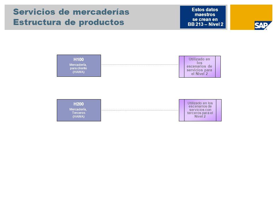 Servicios de mercaderías Estructura de productos