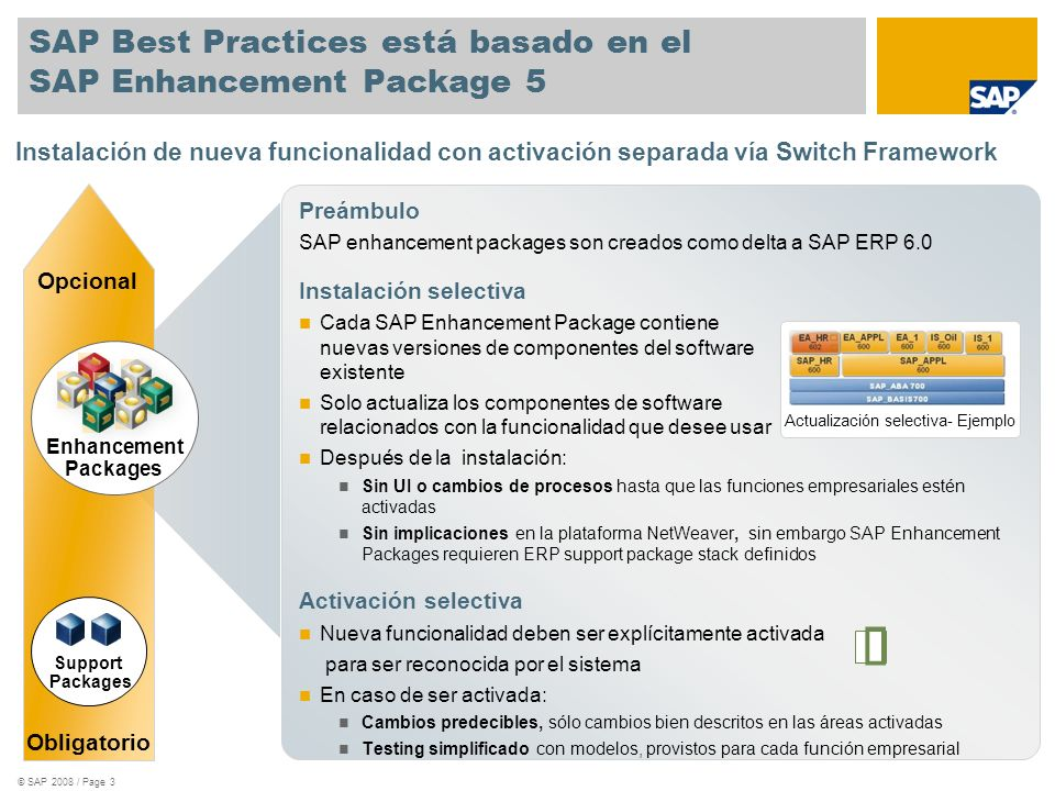 SAP Best Practices está basado en el SAP Enhancement Package 5
