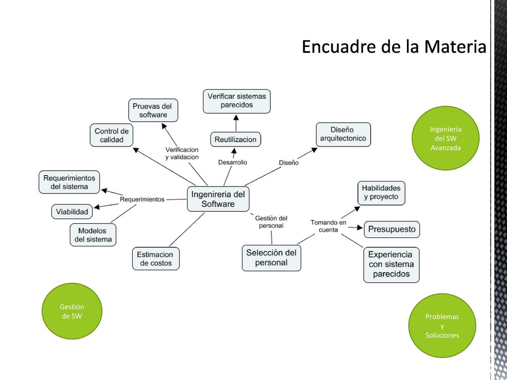 Ingeniería de Software - ppt descargar