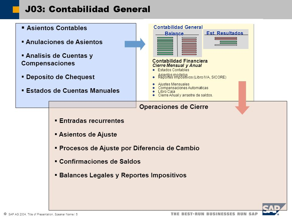 J03: Contabilidad General