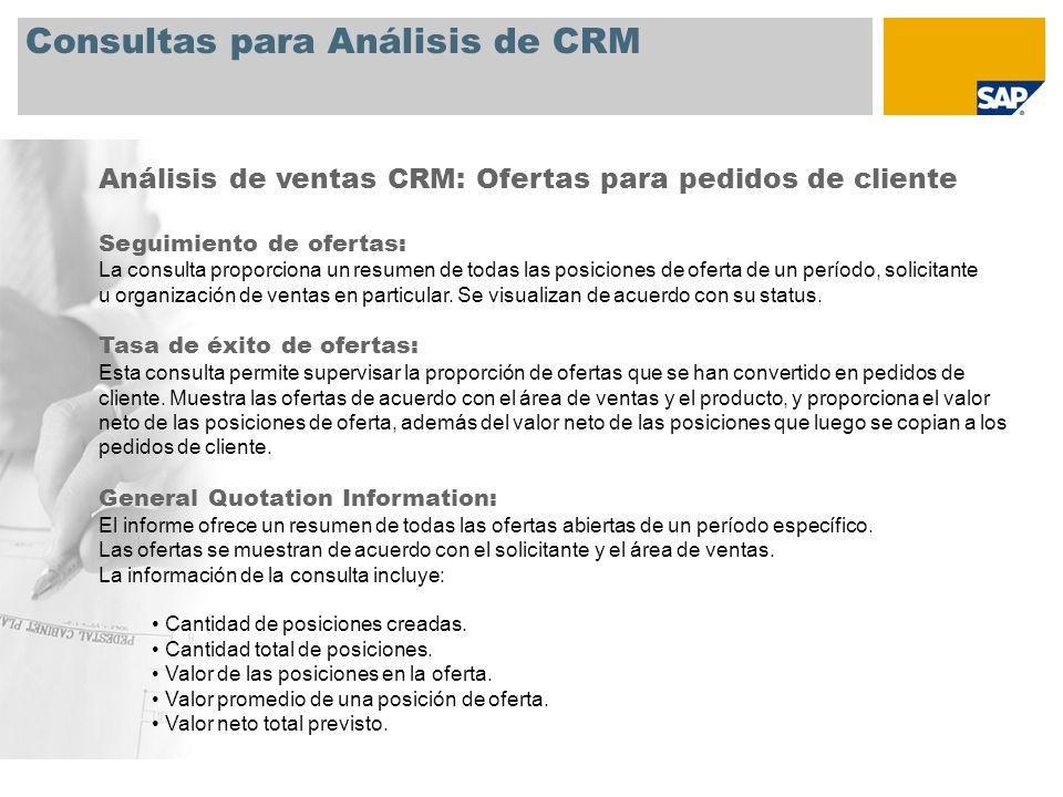 Consultas para Análisis de CRM