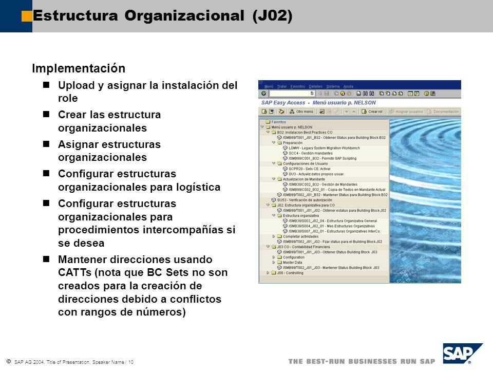 Estructura Organizacional (J02)