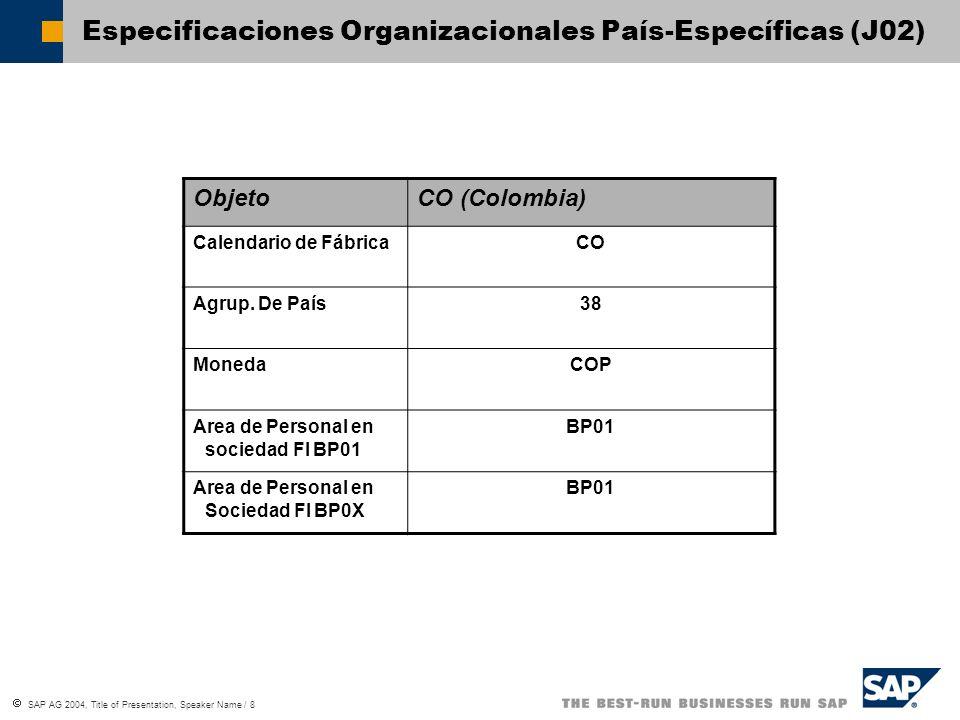 Especificaciones Organizacionales País-Específicas (J02)