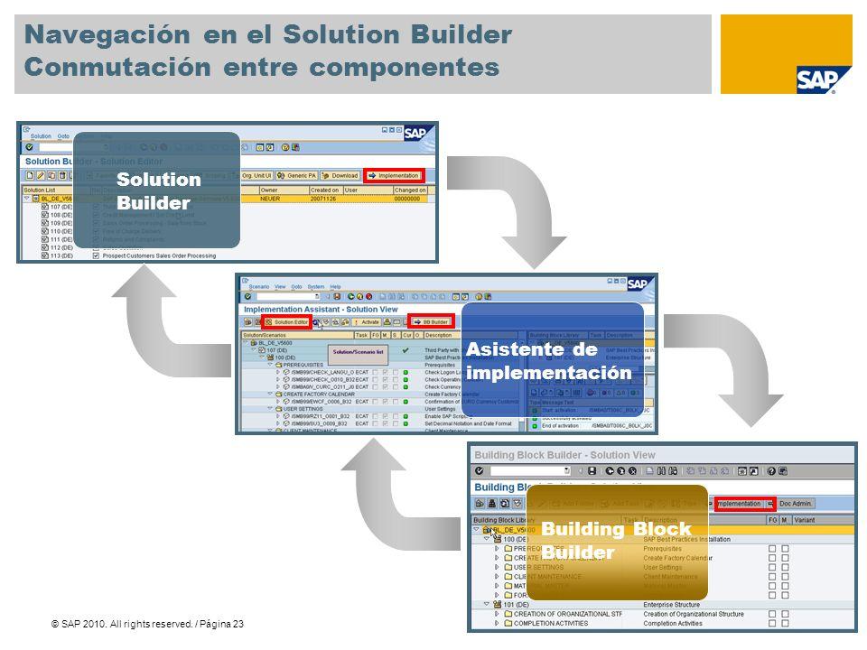 Navegación en el Solution Builder Conmutación entre componentes