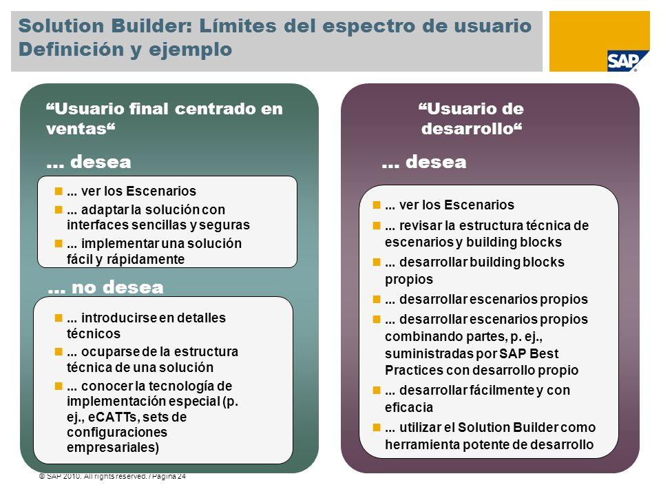 Solution Builder: Límites del espectro de usuario Definición y ejemplo