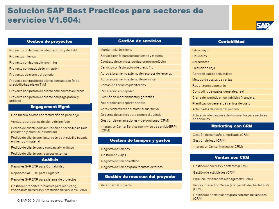 Solución SAP Best Practices para sectores de servicios V1.604:
