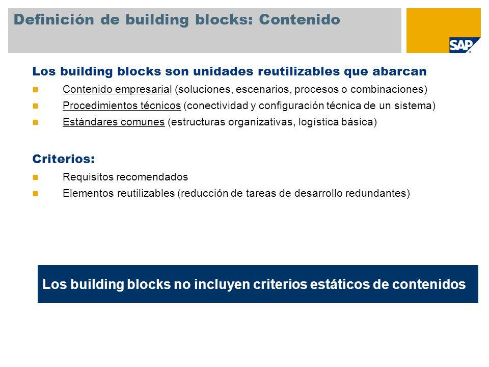 Definición de building blocks: Contenido