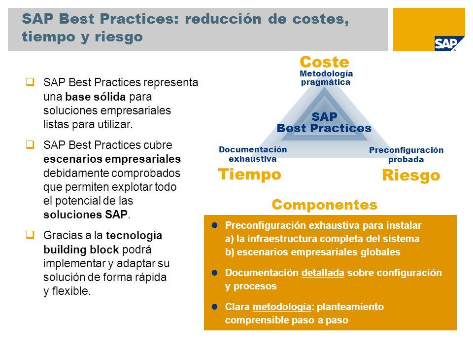 SAP Best Practices: reducción de costes, tiempo y riesgo
