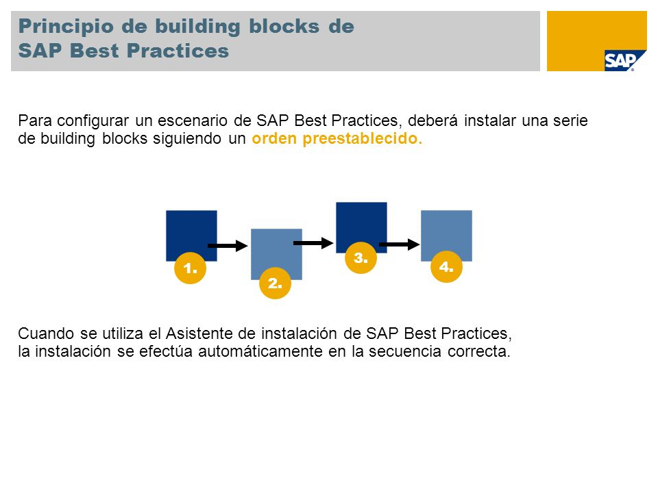 Principio de building blocks de SAP Best Practices