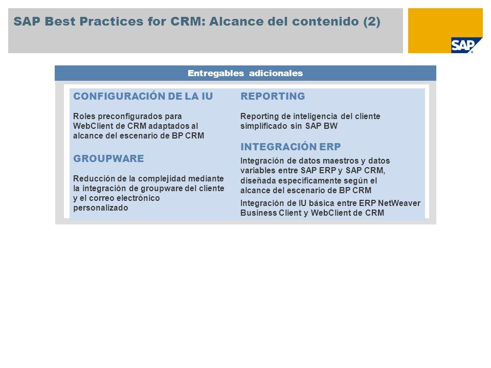 SAP Best Practices for CRM: Alcance del contenido (2)