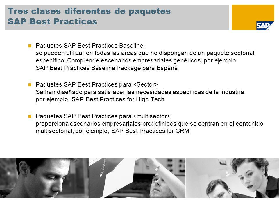 Tres clases diferentes de paquetes SAP Best Practices