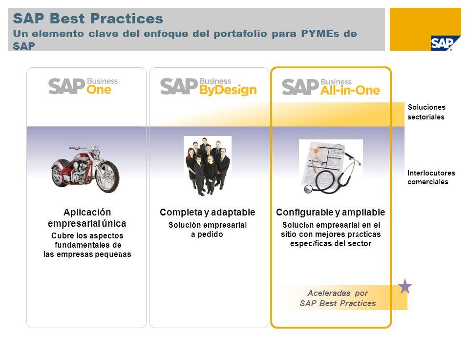 SAP Best Practices Un elemento clave del enfoque del portafolio para PYMEs de SAP