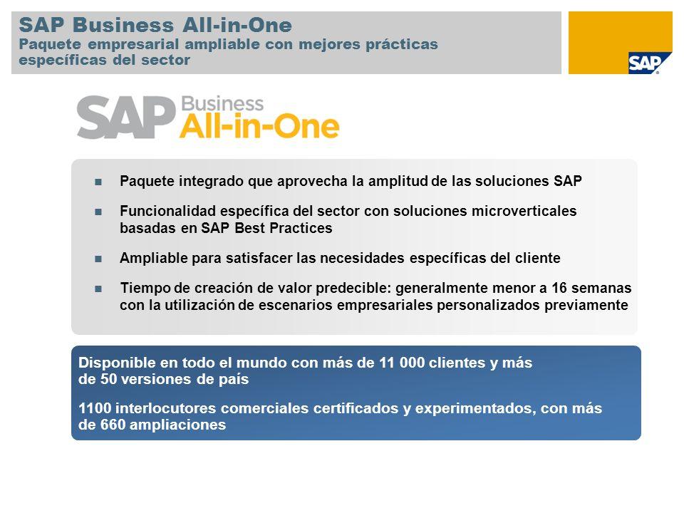 SAP Business All-in-One Paquete empresarial ampliable con mejores prácticas específicas del sector