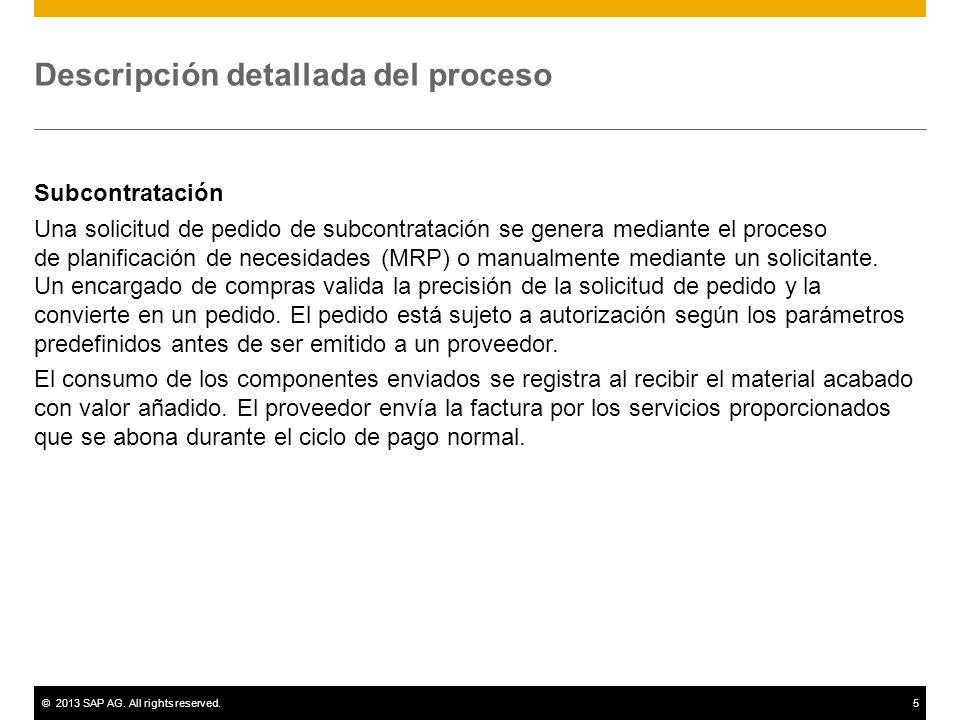 Descripción detallada del proceso