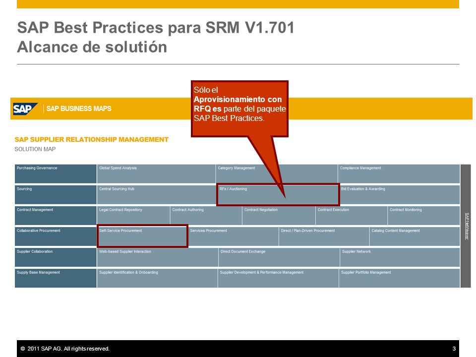 SAP Best Practices para SRM V1.701 Alcance de solutión