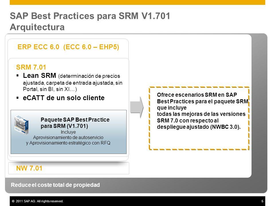 SAP Best Practices para SRM V1.701 Arquitectura