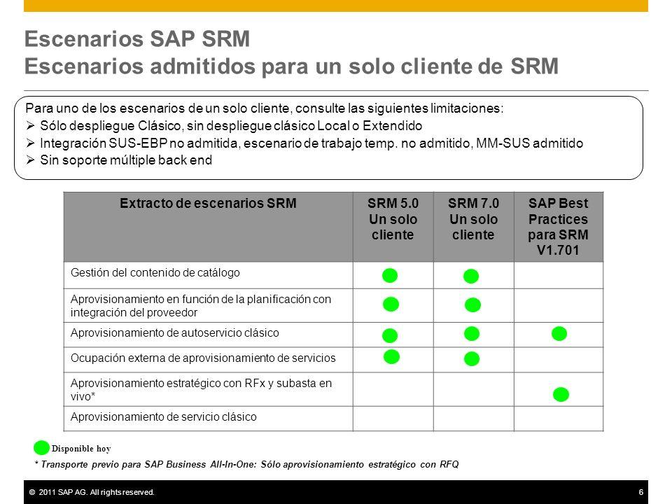 Escenarios SAP SRM Escenarios admitidos para un solo cliente de SRM