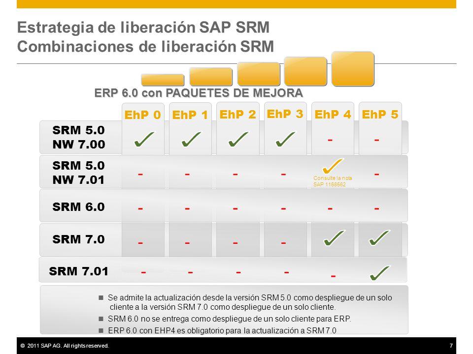 Estrategia de liberación SAP SRM Combinaciones de liberación SRM