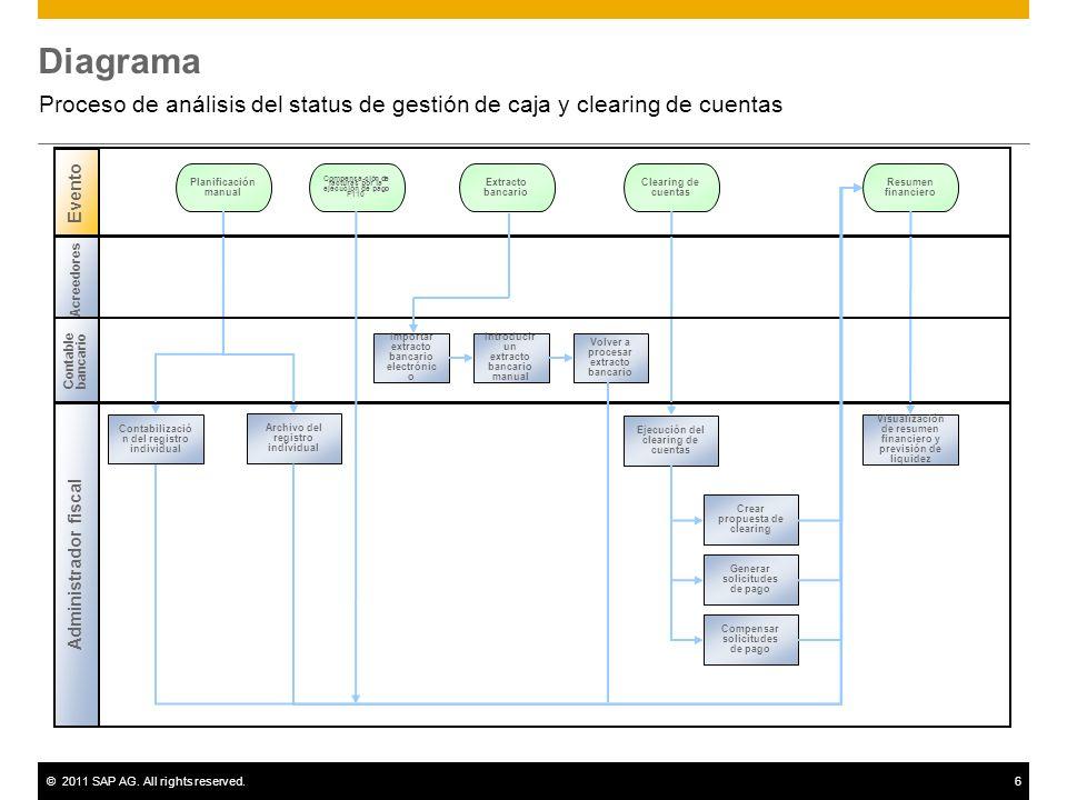 Gestin de caja y previsin de liquidez ppt video online descargar 6 diagrama ccuart Images
