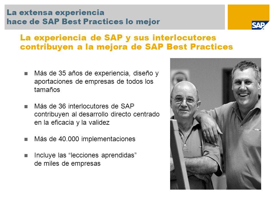 SAP TechEd '04 La extensa experiencia. hace de SAP Best Practices lo mejor.