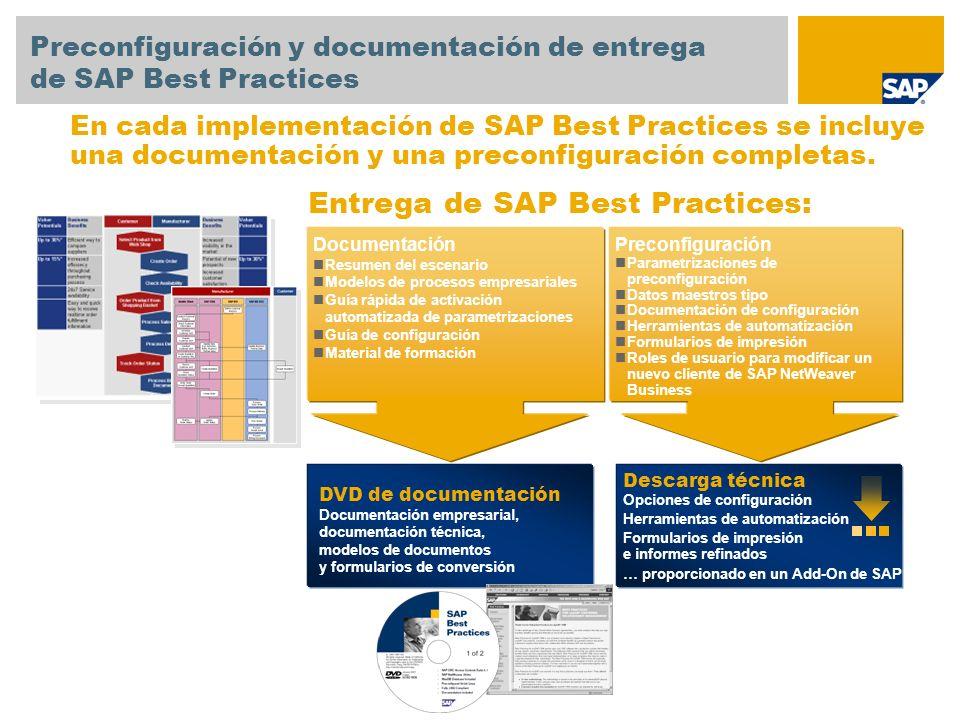 Preconfiguración y documentación de entrega de SAP Best Practices