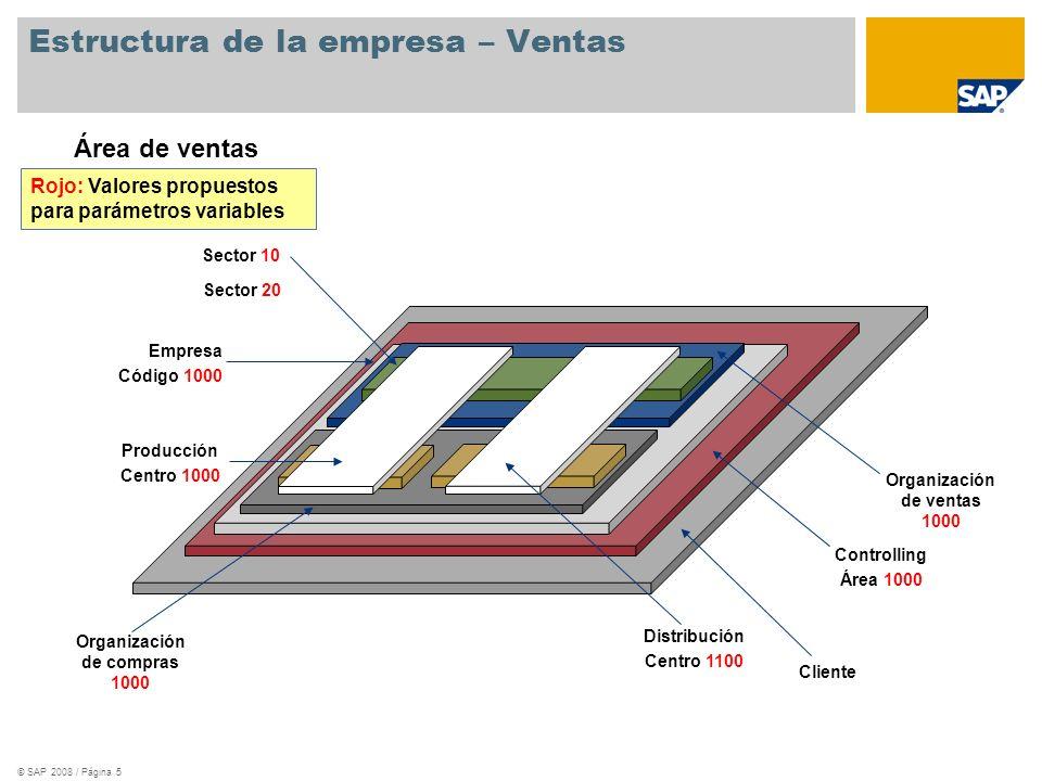Estructura de la empresa – Ventas