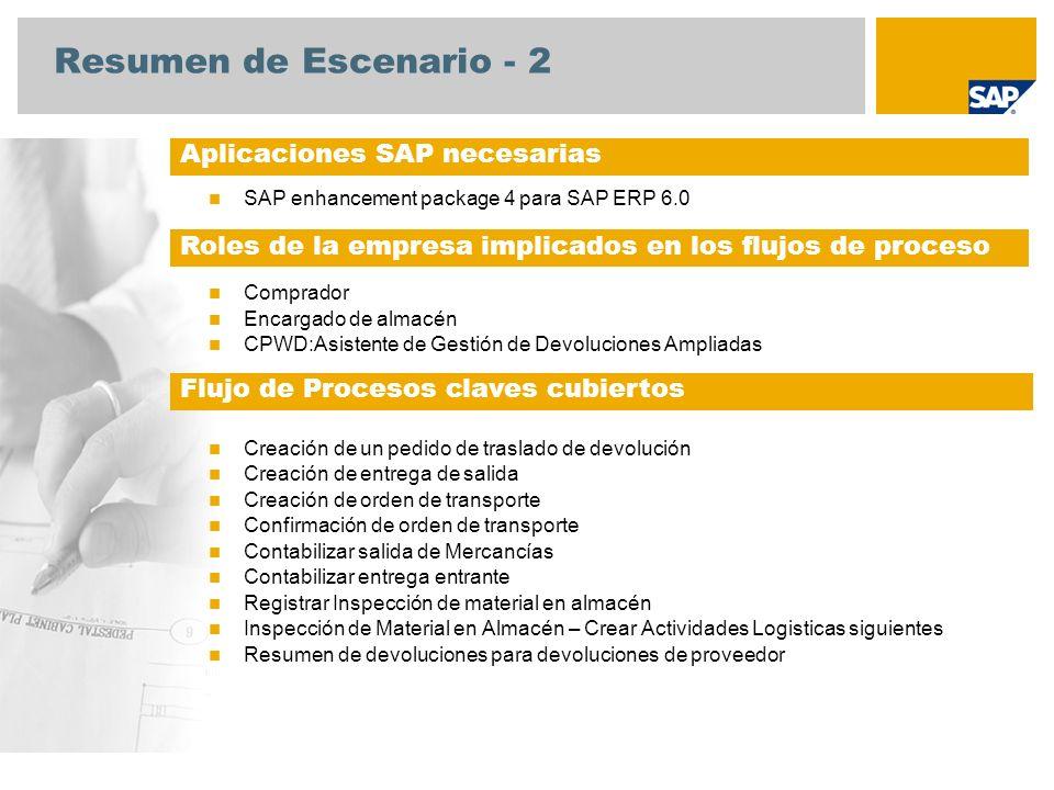Resumen de Escenario - 2 Aplicaciones SAP necesarias