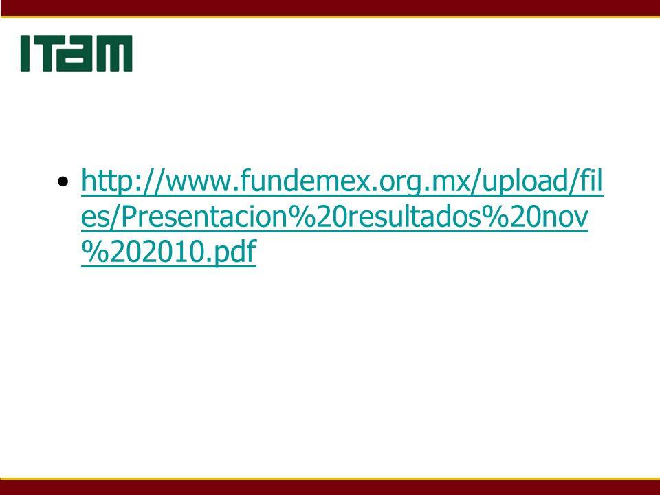 http://www. fundemex. org
