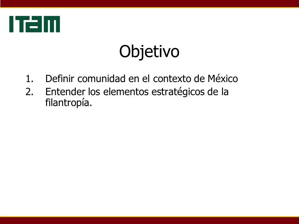 Objetivo Definir comunidad en el contexto de México