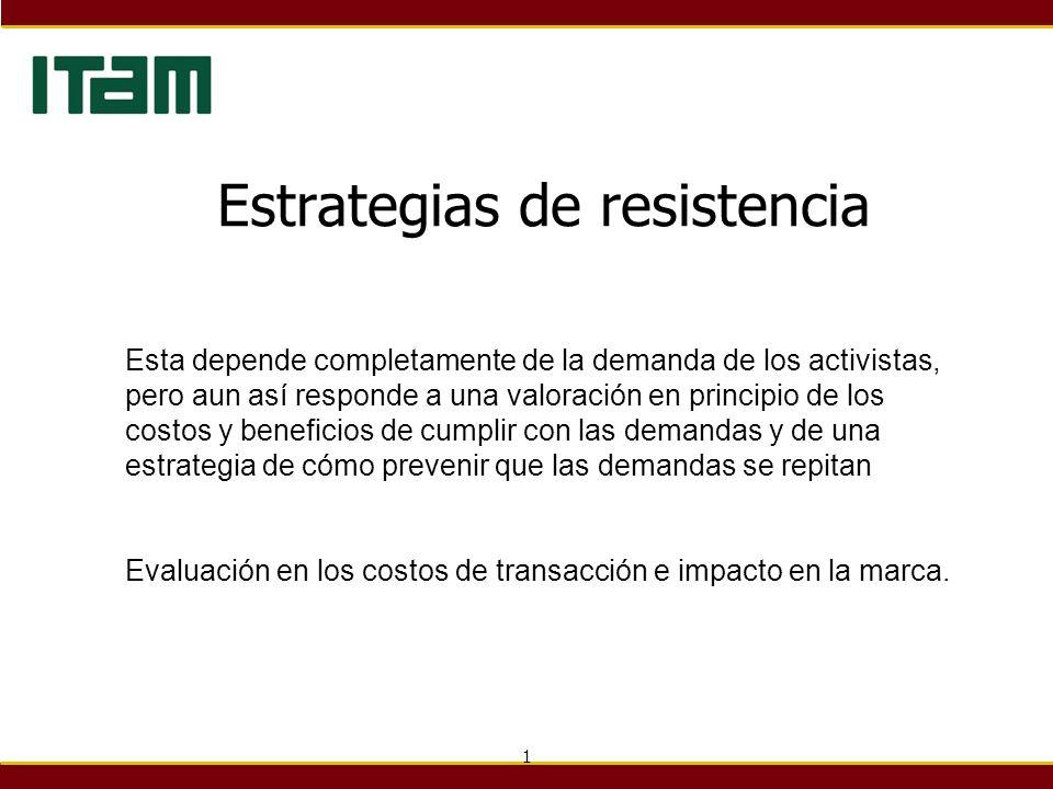Estrategias de resistencia