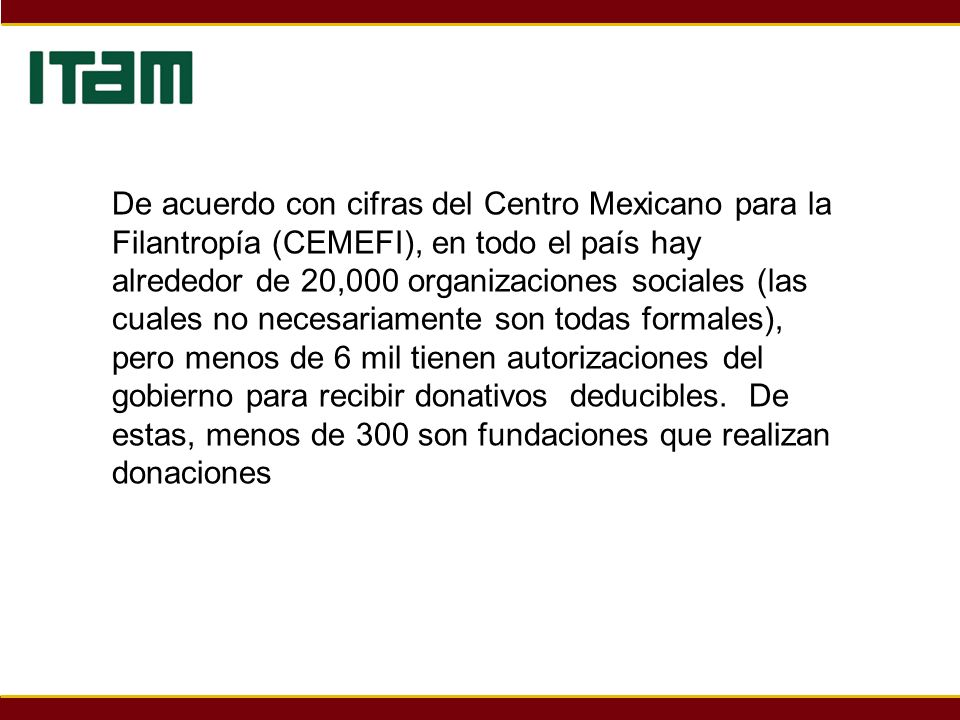 De acuerdo con cifras del Centro Mexicano para la Filantropía (CEMEFI), en todo el país hay alrededor de 20,000 organizaciones sociales (las cuales no necesariamente son todas formales), pero menos de 6 mil tienen autorizaciones del gobierno para recibir donativos deducibles. De