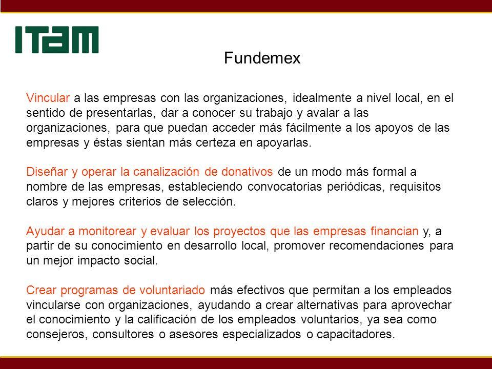 Fundemex