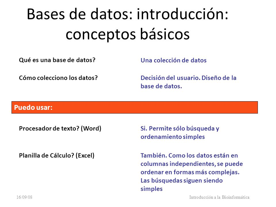 Bases de datos: introducción: conceptos básicos