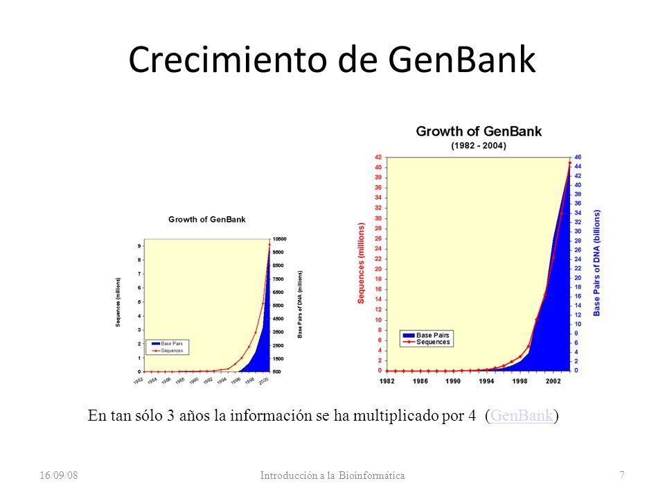 Crecimiento de GenBank