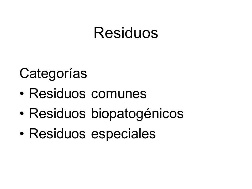 Residuos Categorías Residuos comunes Residuos biopatogénicos