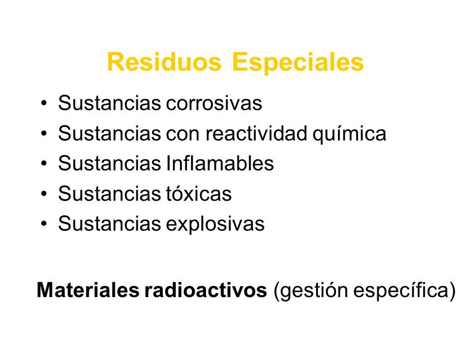 Residuos Especiales Sustancias corrosivas